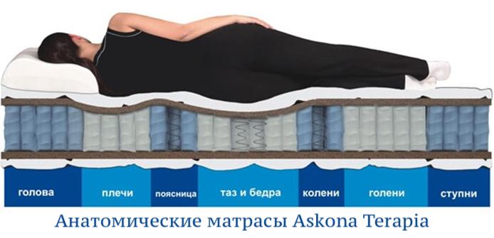 Anatomicheskie-matrasy-Askona-Terapia